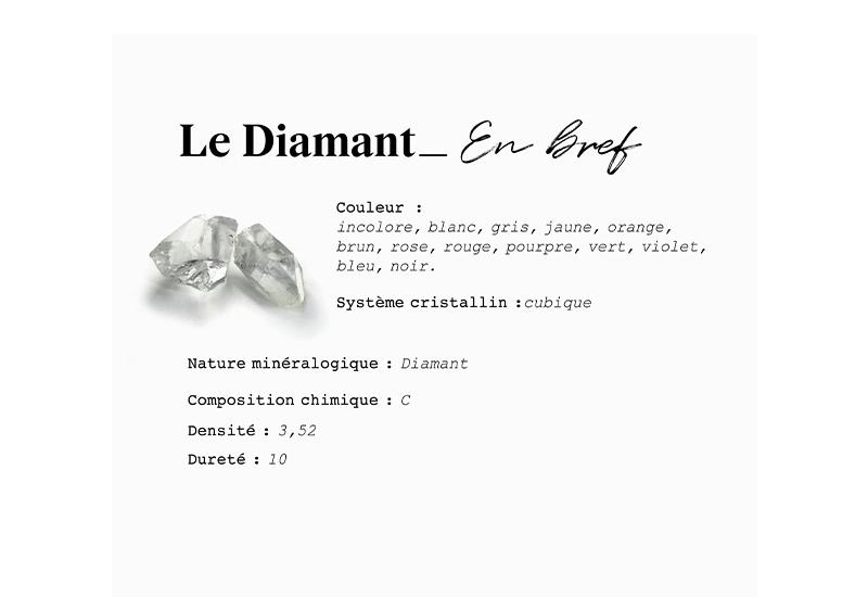Les caractéristiques du diamant